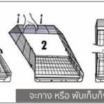 ทำไมต้องกรง Double Cages